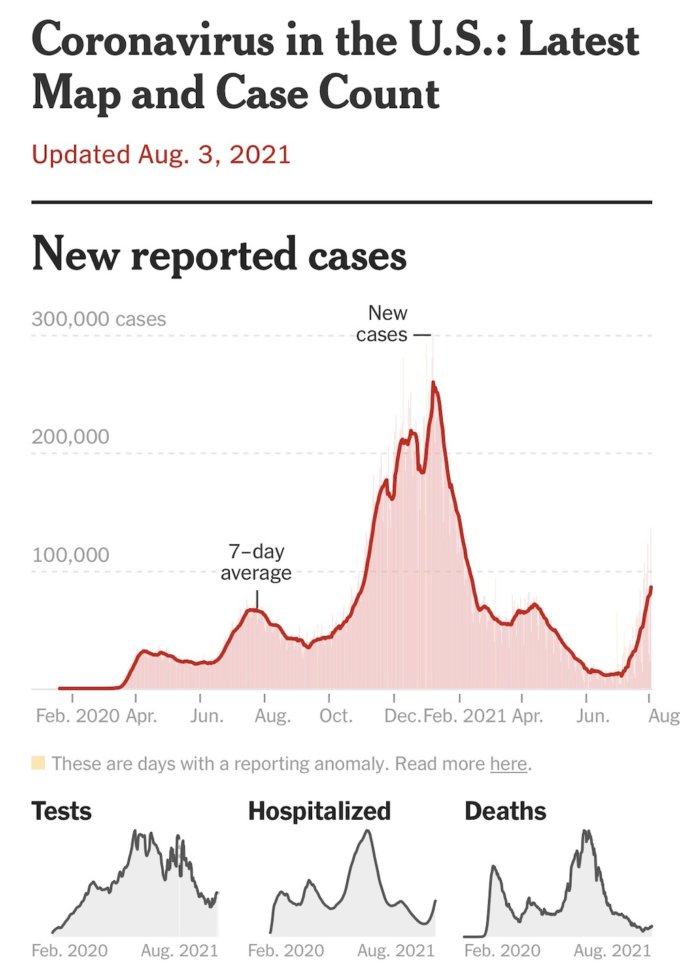Coronavirus infection rates are on the rise... which means concerts will likely go away as quickly as they returned.